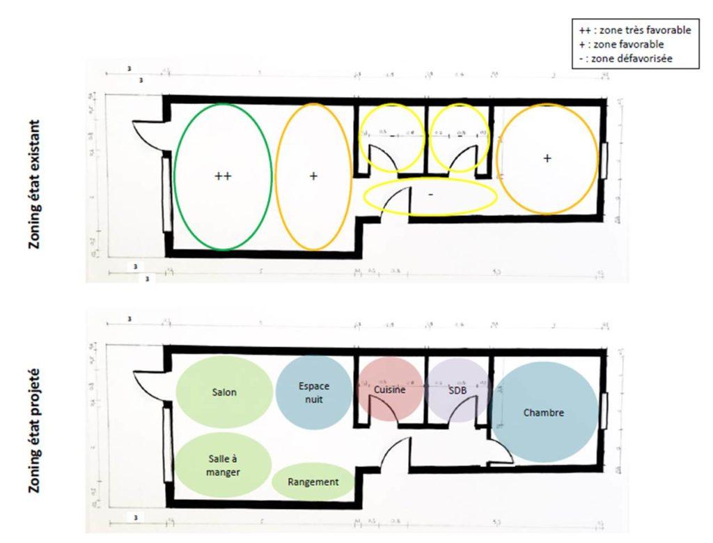 Zoning - aménagement complet, matériaux et déco, d'un appartement tendance « montagne chic »